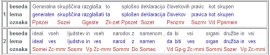 Pedagogical Grammar Portal